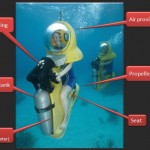 Scuba-Doo – Underwater scooter and diving helmet