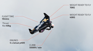 Jetwing specs 1